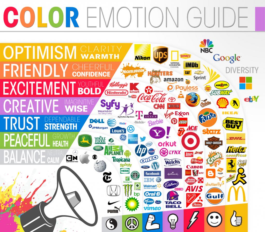 Color_Emotion_Guide22-1024x897